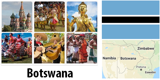 Botswana Country Facts