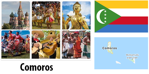 Comoros Country Facts