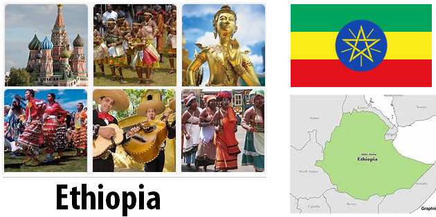 Ethiopia Country Facts