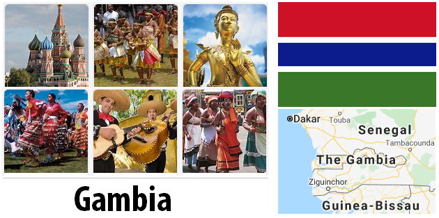 Gambia Country Facts