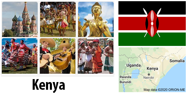 Kenya Country Facts