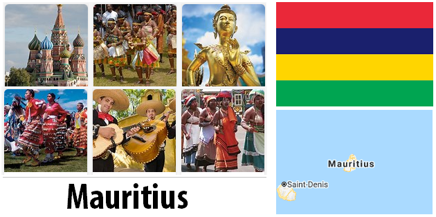 Mauritius Country Facts