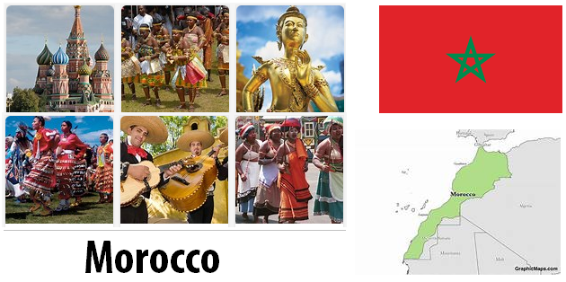 Morocco Country Facts