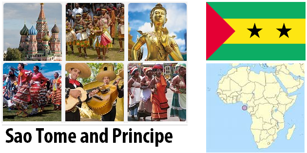Sao Tome and Principe Country Facts