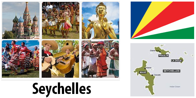 Seychelles Country Facts