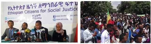 Ethiopia Democratic Reform Process